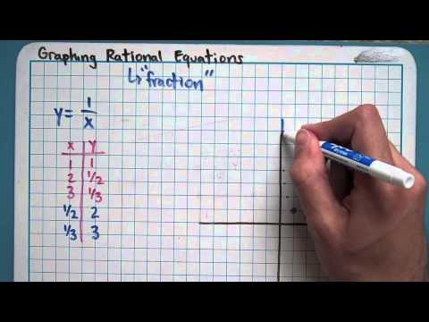 Graphing Rational Equations (9-1-1)