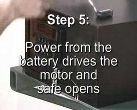 some safes are easy to break in!
