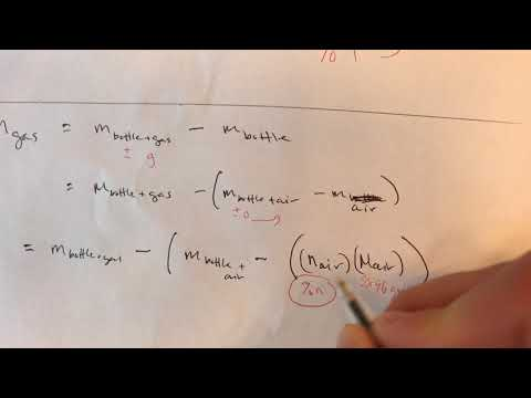 Molar Mass of a Gas - Uncertainty Calculations
