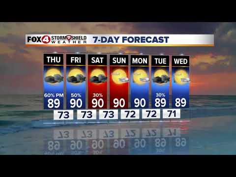 FORECAST: Lower Rain Chances By The Weekend 5-30