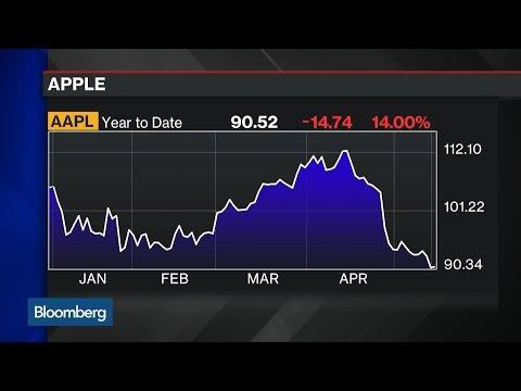 Why Warren Buffett Bought $1 Billion in Apple Stock
