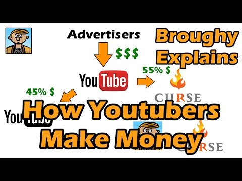 How Youtubers Make Money From YouTube - Broughy Explains