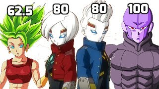 Super Dragon Ball Heroes POWER LEVELS (DBH Episode 7 GOD Scale)