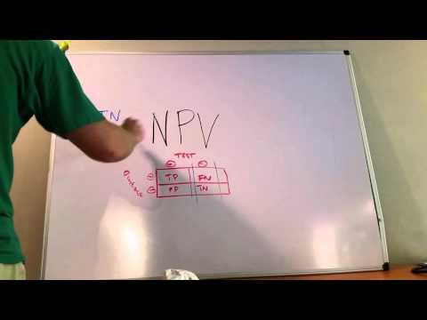 Negative Predictive Value (NPV): How to Calculate