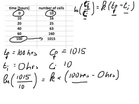 Determine growth constant and doubling time of an exponential growth