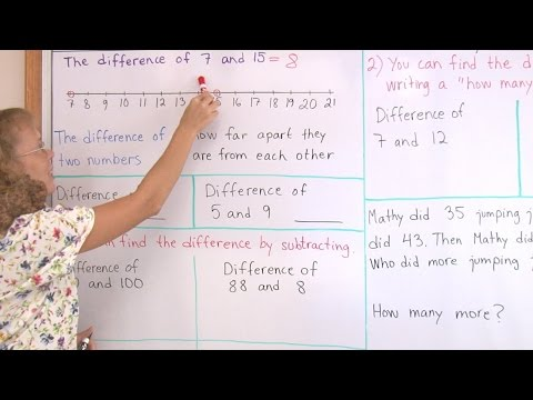 Difference between two numbers, subtraction, and
