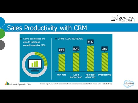 Increase the Productivity of your Sales Team with CRM
