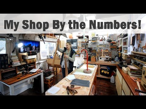 My Workshop Shop By The Numbers