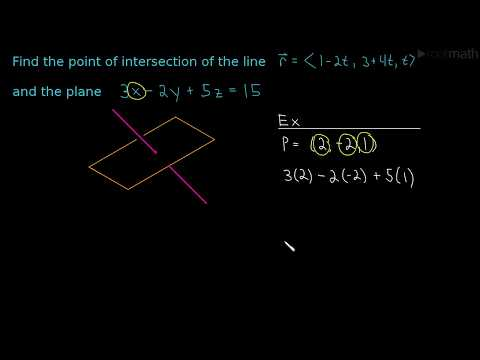 Finding the Intersection Point of a Line and a Plane