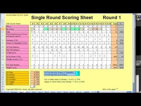 How To Use Scorecard Stats To Improve Your Golf Game