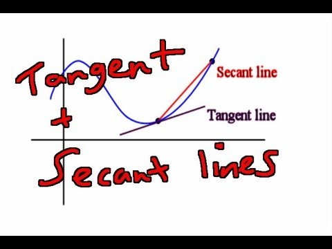 Tangent and Secant Lines