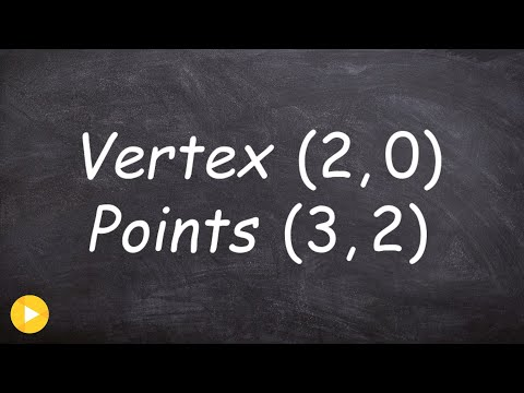 Finding the equation of a quadratic in vertex form by looking at the graph