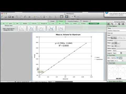 Graphing density data on Excel