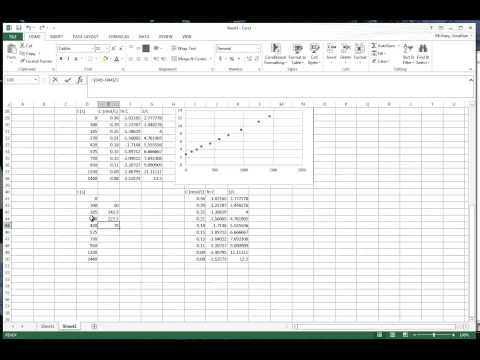 Using excel to plot concentration data