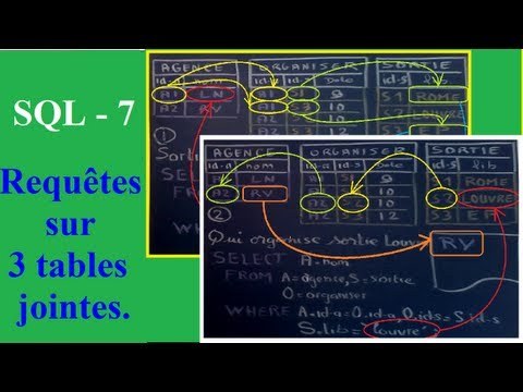Tutoriel français SQL : Jointure join multiples avec 3 tables et SELECT