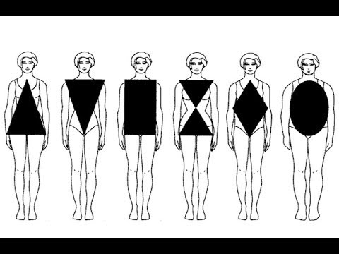 What Your Body Shape Tells You About The Possible Risk Of Heart Disease