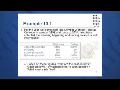 Session 10: Objective 3 - Pro-Forma Financial Statements and Project Cash Flows