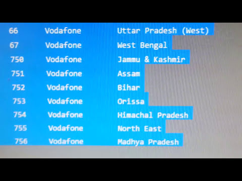 Vodafone India APN Settings Internet for Samsung, Micromax & Sony