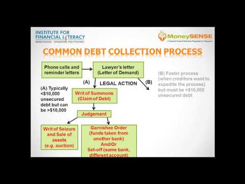 Common Debt Collection Process
