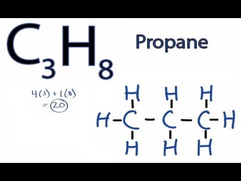C3H8 Lewis Structure: How to Draw the Lewis Structure for C3H8