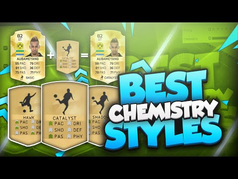 FIFA 16 Best Chemistry Styles