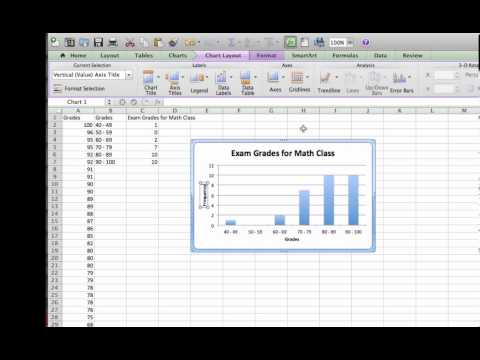 Displaying Quantitative Data on Excel for the Mac