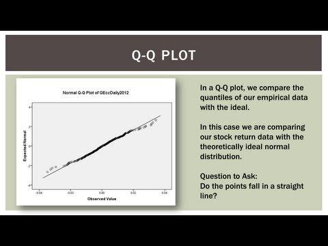 Statistics 101: Is My Data Normal?