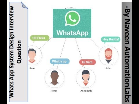 System Design Interview Question: Messenger service like Whatsapp or FB Chat