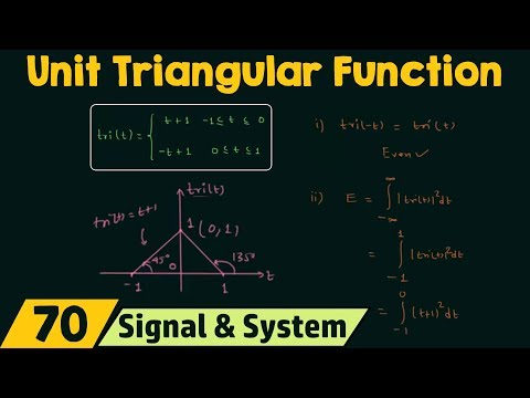 Unit Triangular Function