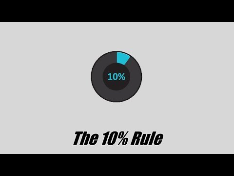 The 10 Percent Rule - Real World Percents | 7.RP.A.3 | Find 10% of Any Number