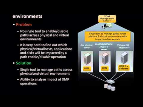 Simplified Dynamic Multi-Pathing management across physical & virtual environments
