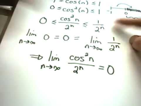 Sequences - Examples showing convergence or divergence