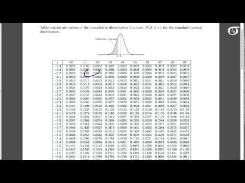 Finding Percentiles Using the Standard Normal Table (for tables that give the area to left of z)