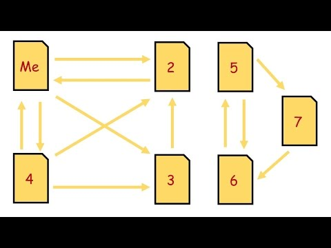 PageRank: The eigenvector everyone uses