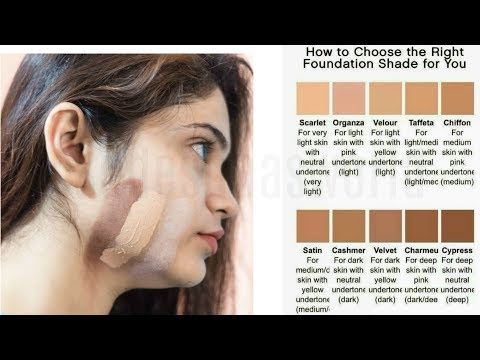 How To Choose Right Foundation Shade in Hindi | demo & tips | Beginners special | Find Your Skintone