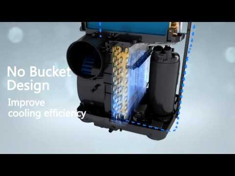 Solenco Midea Portable Air Conditioner