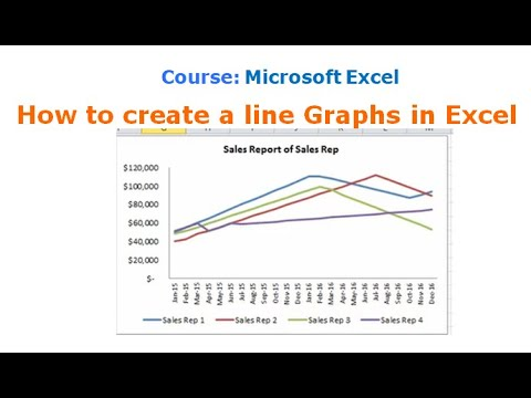 Microsoft Excel in Urdu #05: How to Create a Line Graph in Excel