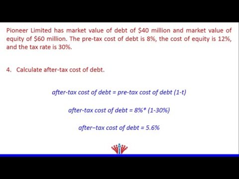WACC Example 1 finding after tax cost of debt