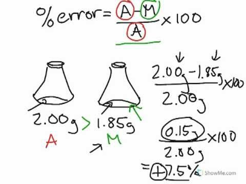 Percent error calculations: first example