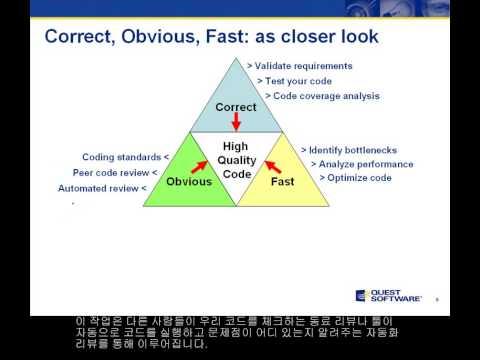 제21강좌 소프트웨어의 일반적 개념 정리