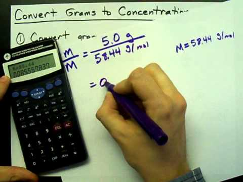 How to convert Grams to Moles per Litre (Concentration)