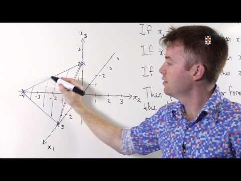 Convert a Cartesian Plane into Parametric Vector Form (Ch1 Pr41d)