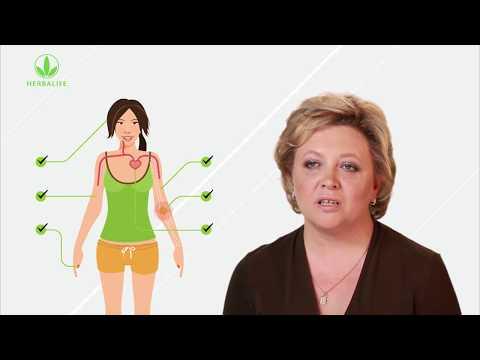 3. Белок – основа сбалансированного питания человека ( Herbalife / Гербалайф )