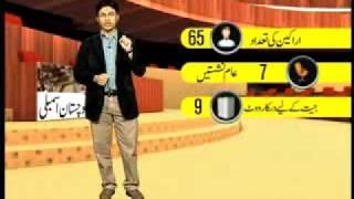 Geo Report-Senate Election Procedure-16 Feb 2012