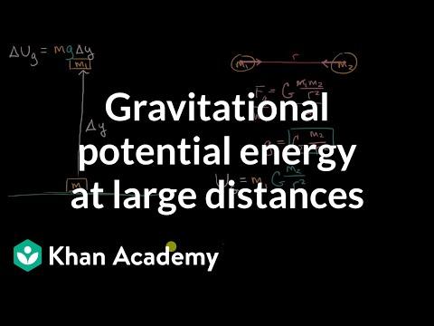 Gravitational potential energy at large distances