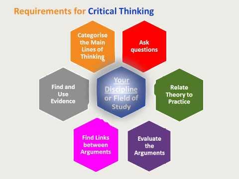"""""""Critical Thinking Skills"""" by David Sotir"""