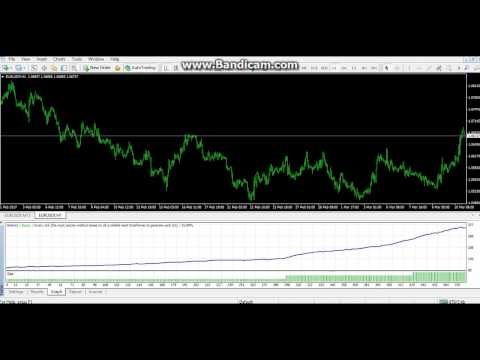 Best Forex Scalping Robot 2017 Free Download 1000% Profit Real Test
