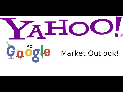 Yahoo and Google Outlook for 3-13-17