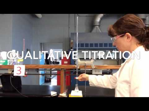 Performing a Titration