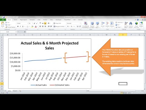 Use the TREND Function to Predict Sales Growth